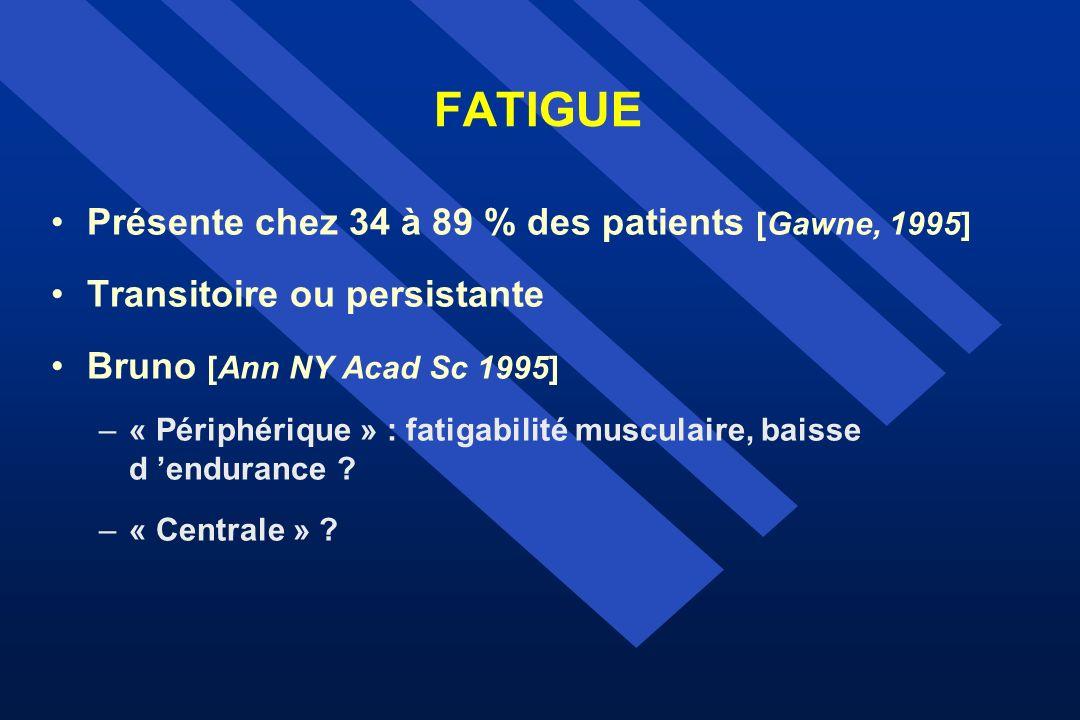 FATIGUE Présente chez 34 à 89 % des patients [Gawne, 1995]